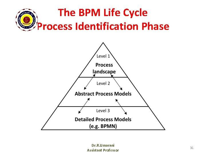 The BPM Life Cycle Process Identification Phase Dr. R. Umarani Assistant Professor 31