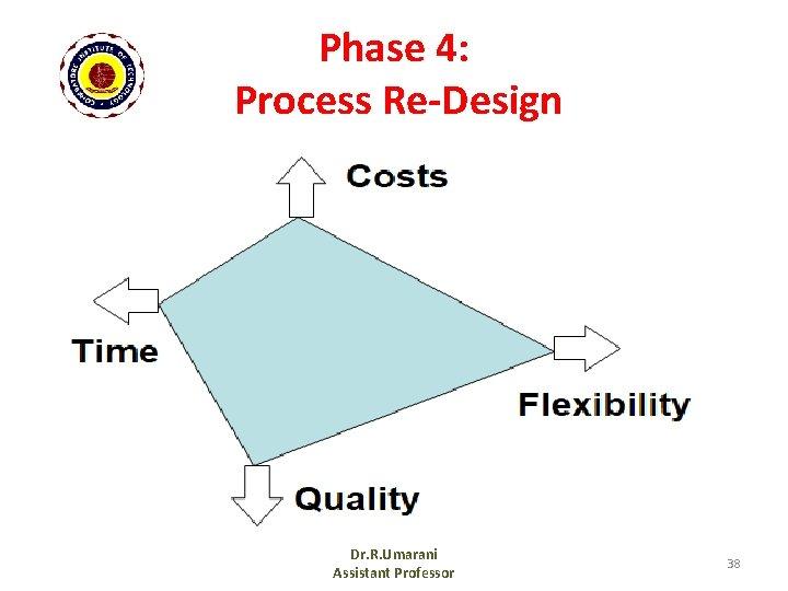 Phase 4: Process Re-Design Dr. R. Umarani Assistant Professor 38