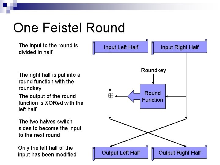 One Feistel Round The input to the round is divided in half Input Left