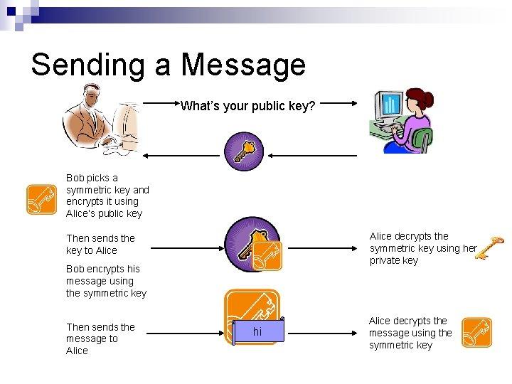 Sending a Message What's your public key? Bob picks a symmetric key and encrypts