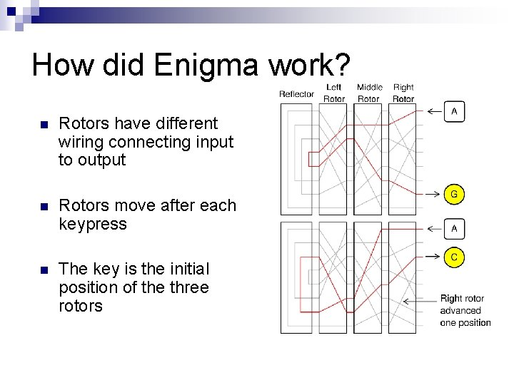 How did Enigma work? n Rotors have different wiring connecting input to output n