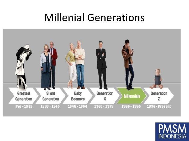 Millenial Generations