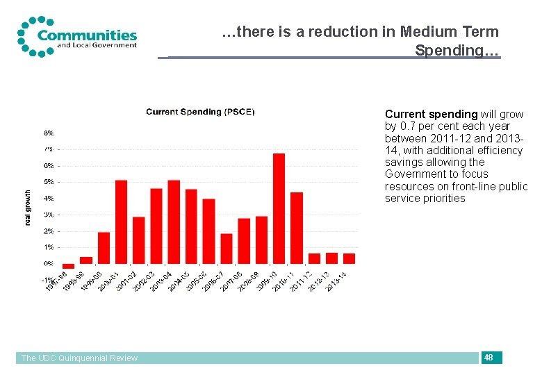 …there is a reduction in Medium Term Spending… Current spending will grow by 0.