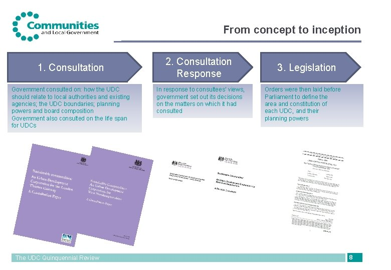 From concept to inception 1. Consultation Government consulted on: how the UDC should relate