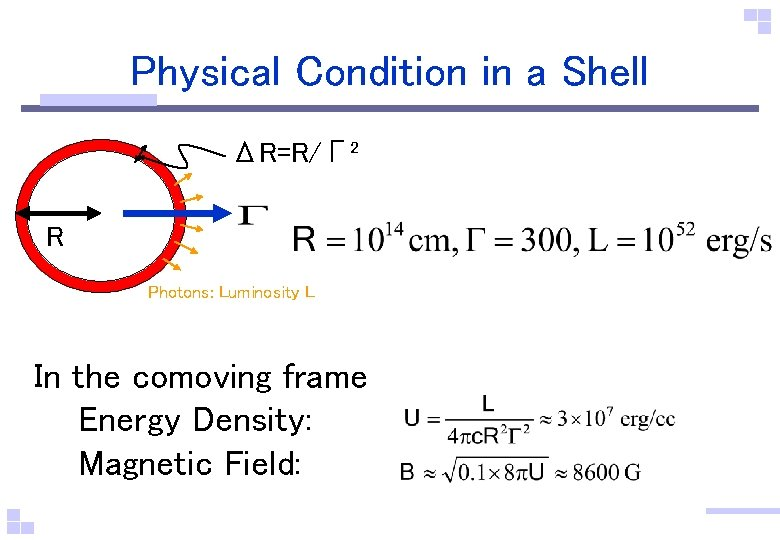 Physical Condition in a Shell ΔR=R/Γ 2 R Photons: Luminosity L In the comoving