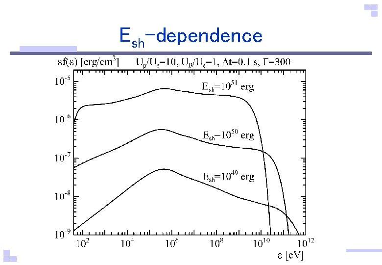 Esh-dependence