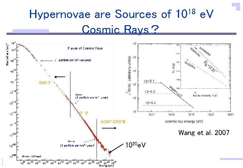 Hypernovae are Sources of 1018 e. V Cosmic Rays? SNR? ?? AGN? GRB? 銀河団?