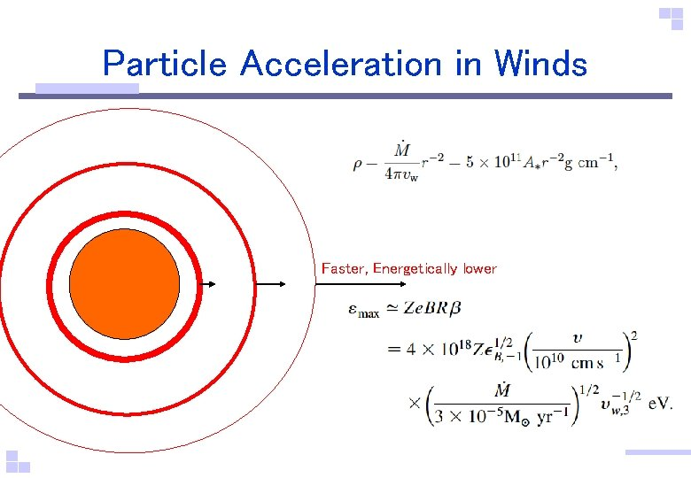 Particle Acceleration in Winds Faster, Energetically lower