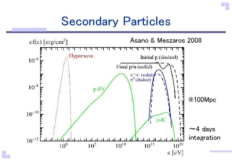 Secondary Particles Asano & Meszaros 2008 @100 Mpc ~ 4 days integration