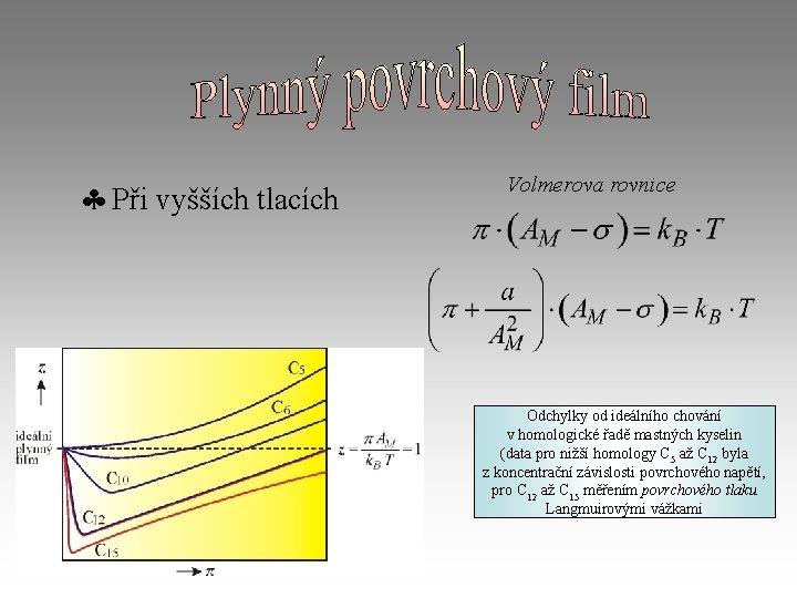 Při vyšších tlacích Volmerova rovnice Odchylky od ideálního chování v homologické řadě mastných
