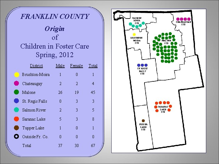 FRANKLIN COUNTY SALMON RIVER CSD Origin of Children in Foster Care Spring, 2012 BRUSHTONMOIRA