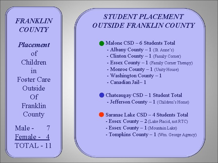 FRANKLIN COUNTY Placement of Children in Foster Care Outside Of Franklin County Male 7