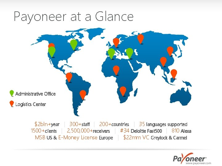 Payoneer at a Glance Administrative Office Logistics Center $2 bln+year   300+staff   200+countries