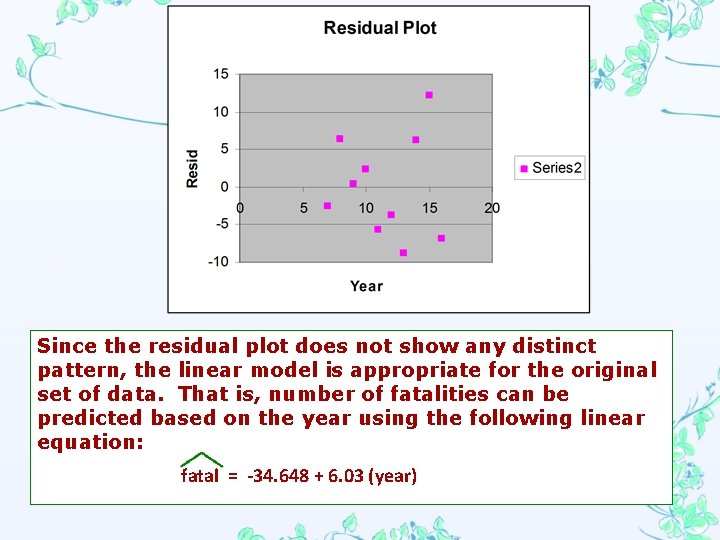 Since the residual plot does not show any distinct pattern, the linear model is
