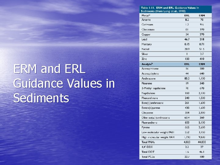 ERM and ERL Guidance Values in Sediments