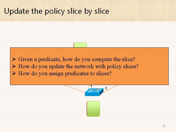 Update the policy slice by slice === === Given=== a predicate, how do you