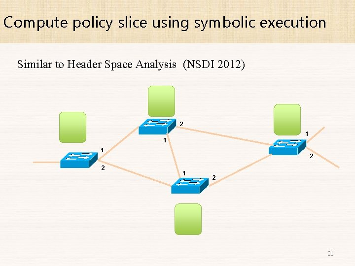 Compute policy slice using symbolic execution Similar to Header Space Analysis (NSDI 2012) 2