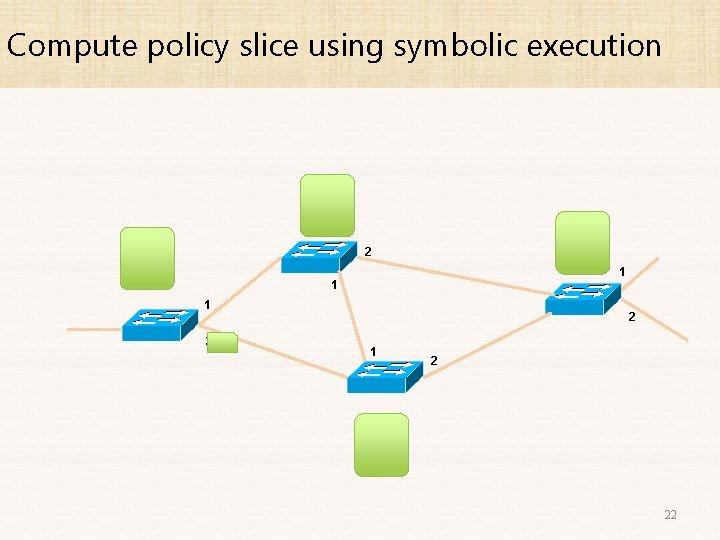 Compute policy slice using symbolic execution 2 1 1 1 2 22