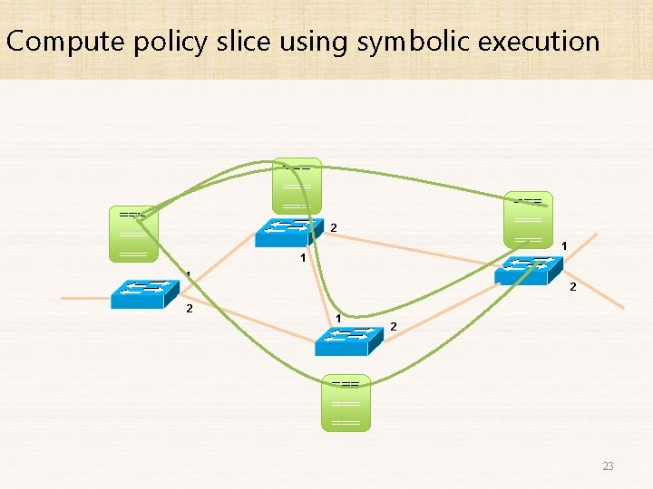Compute policy slice using symbolic execution === === === 2 1 1 2 1