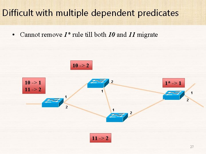 Difficult with multiple dependent predicates • Cannot remove 1* rule till both 10 and