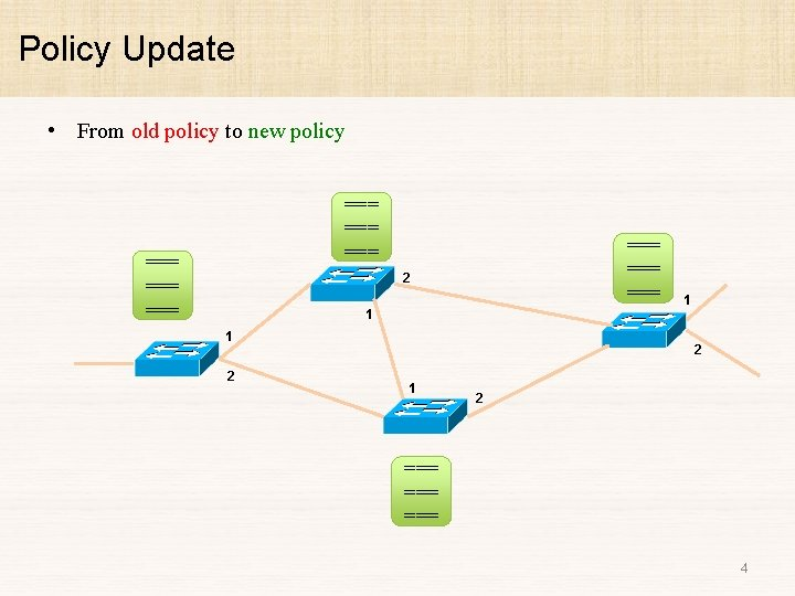 Policy Update • From old policy to new policy === === === 2 1