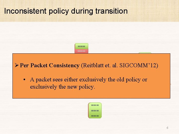 Inconsistent policy during transition Ø Per === Packet === === 2 Consistency (Reitblatt et.