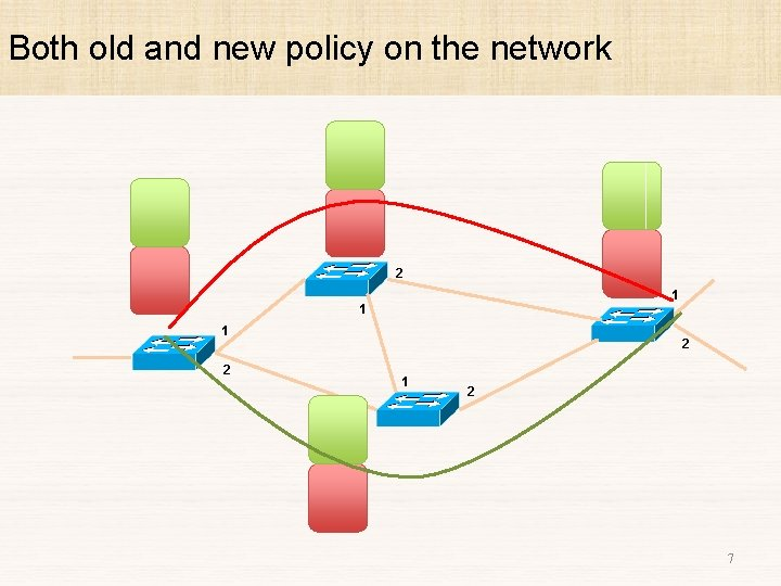 Both old and new policy on the network 2 1 1 1 2 2