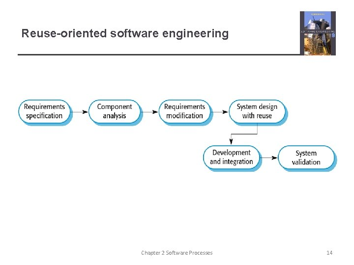 Reuse-oriented software engineering Chapter 2 Software Processes 14