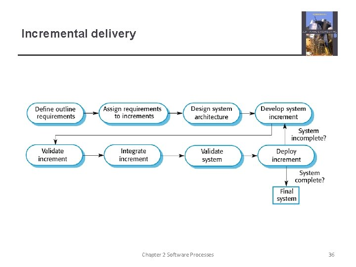 Incremental delivery Chapter 2 Software Processes 36
