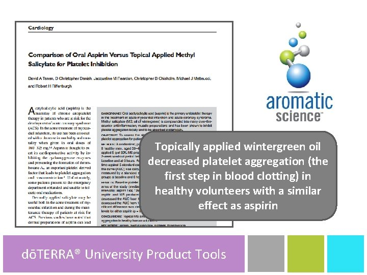 Topically applied wintergreen oil decreased platelet aggregation (the first step in blood clotting) in