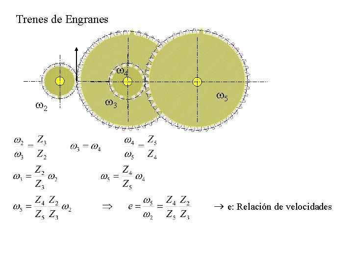 Trenes de Engranes w 4 w 2 w 3 w 5 e: Relación de