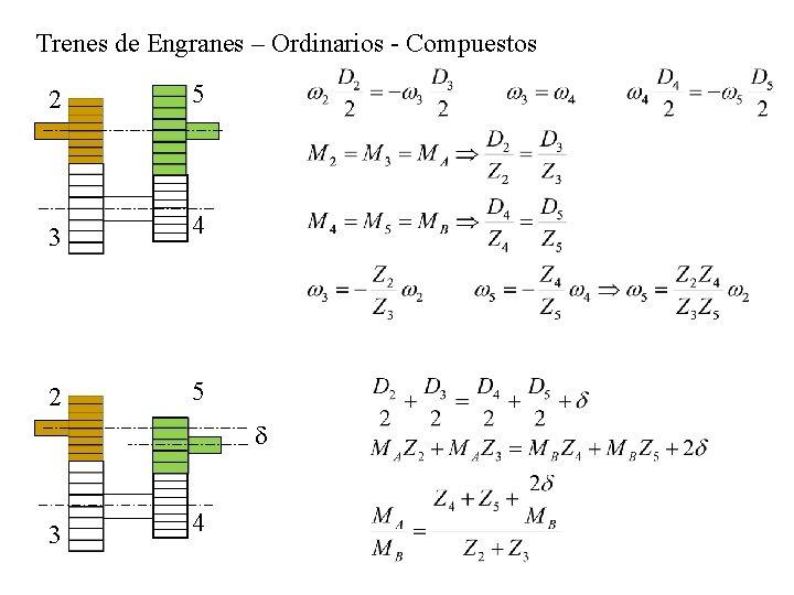 Trenes de Engranes – Ordinarios - Compuestos 2 5 3 4 2 5 d