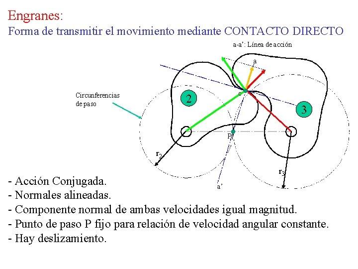 Engranes: Forma de transmitir el movimiento mediante CONTACTO DIRECTO a-a': Línea de acción a