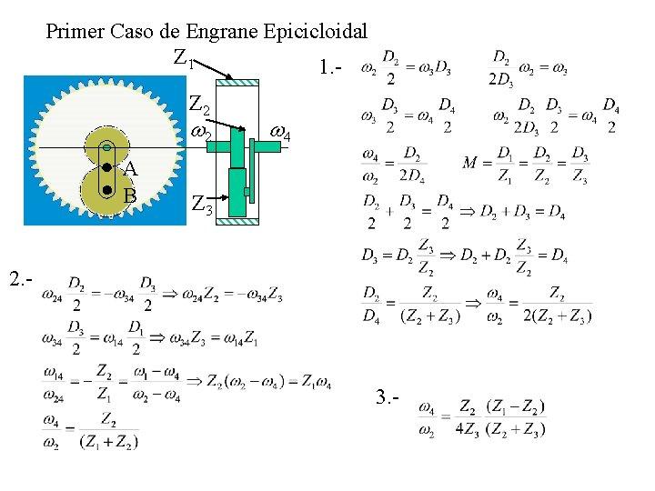 Primer Caso de Engrane Epicicloidal Z 1 1. Z 2 w 2 A B