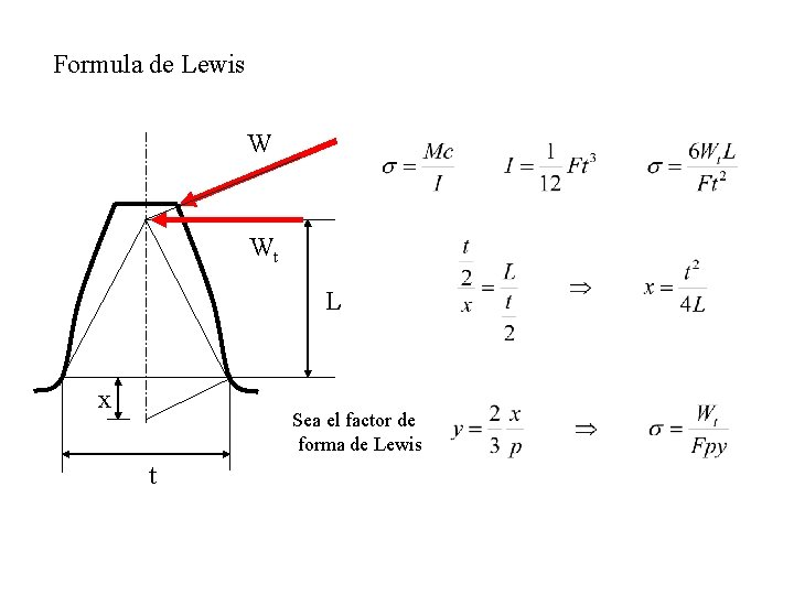 Formula de Lewis W Wt L x Sea el factor de forma de Lewis