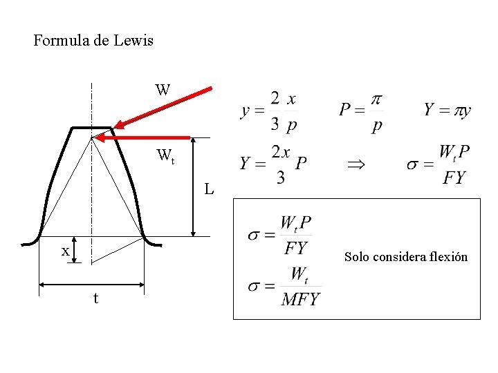 Formula de Lewis W Wt L x Solo considera flexión t