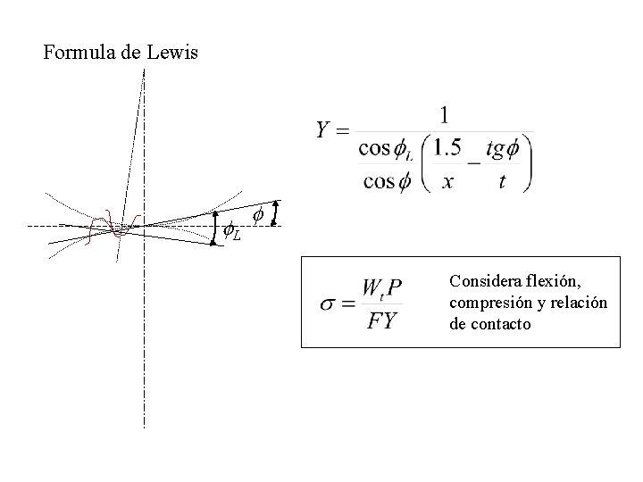 Formula de Lewis f. L f Considera flexión, compresión y relación de contacto