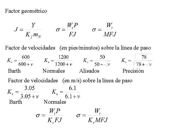 Factor geométrico Factor de velocidades (en pies/minutos) sobre la línea de paso Barth Normales