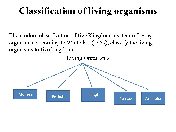 Classification of living organisms The modern classification of five Kingdoms system of living organisms,
