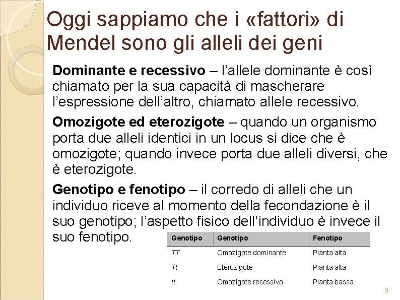 Oggi sappiamo che i «fattori» di Mendel sono gli alleli dei geni Dominante e