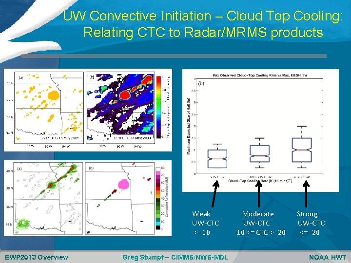 UW Convective Initiation – Cloud Top Cooling: Relating CTC to Radar/MRMS products Weak UW-CTC