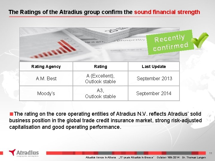The Ratings of the Atradius group confirm the sound financial strength Recently d e