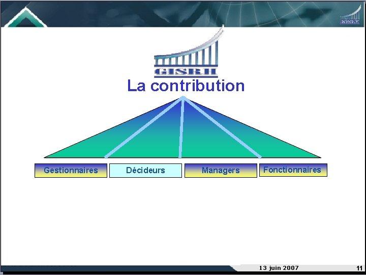 La contribution Gestionnaires Décideurs Managers Fonctionnaires 13 juin 2007 11