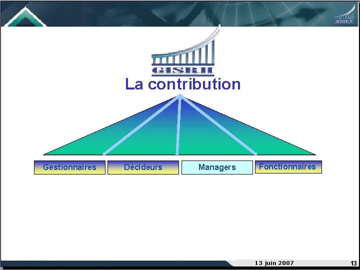 La contribution Gestionnaires Décideurs Managers Fonctionnaires 13 juin 2007 13