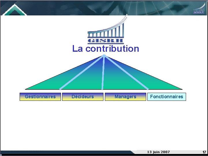 La contribution Gestionnaires Décideurs Managers Fonctionnaires 13 juin 2007 17