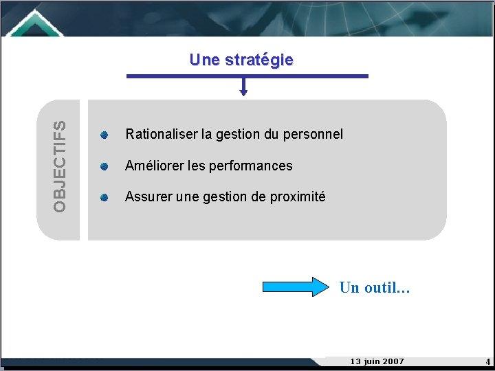 OBJECTIFS Une stratégie Rationaliser la gestion du personnel Améliorer les performances Assurer une gestion