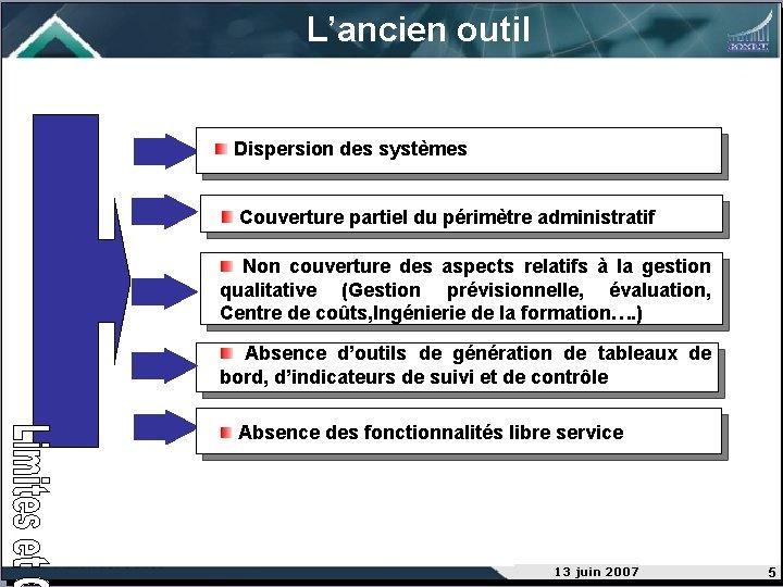 L'ancien outil Dispersion des systèmes Couverture partiel du périmètre administratif Non couverture des aspects
