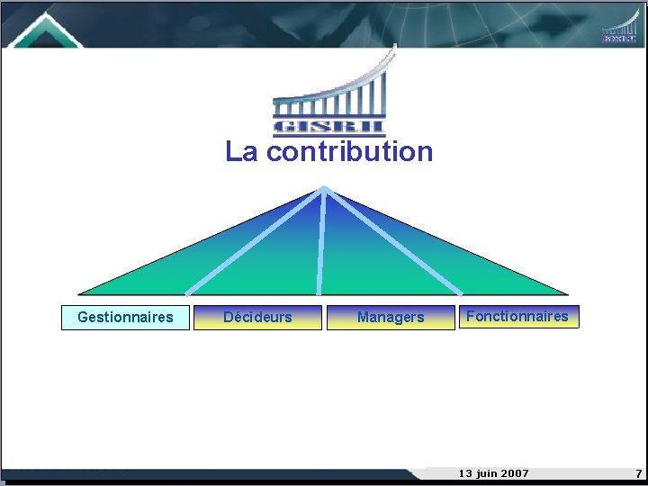La contribution Gestionnaires Décideurs Managers Fonctionnaires 13 juin 2007 7