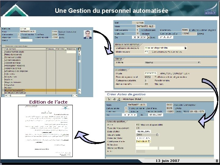 Une Gestion du personnel automatisée Edition de l'acte 13 juin 2007 8