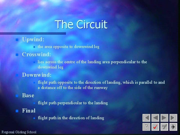 The Circuit n Upwind: n n Crosswind: n n flight path opposite to the